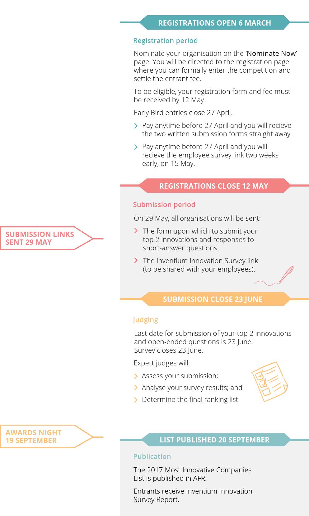 TimelineGraphic_Desktop